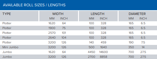 Jetcol HTR3500 Paper Size Chart